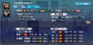 大海戦ヴェネターン最終結果