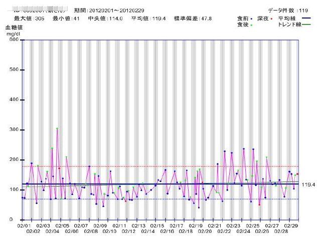 generate_glu_jikei_20120302151842.jpg