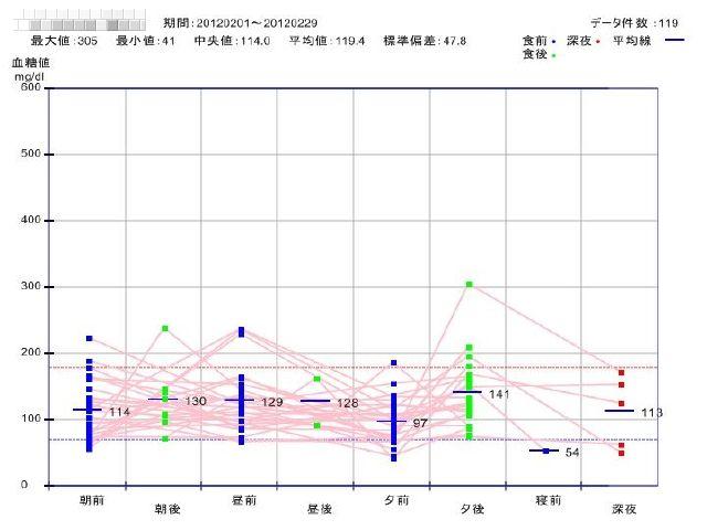 generate_glu_time_20120302151842.jpg