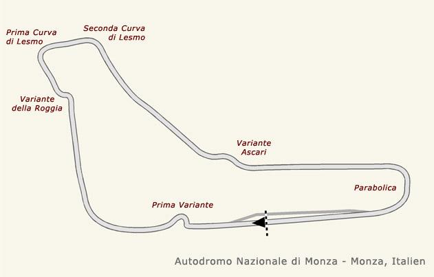 GP_track_Italy.jpg