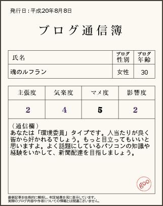 blogtuushinnbo