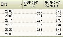 2011y06m21d_224455229.jpg