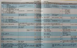 県民健康管理調査07