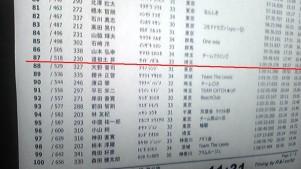 DVC00025s.JPG