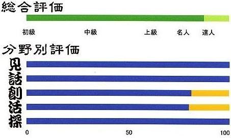 TatsujinnTokutenn
