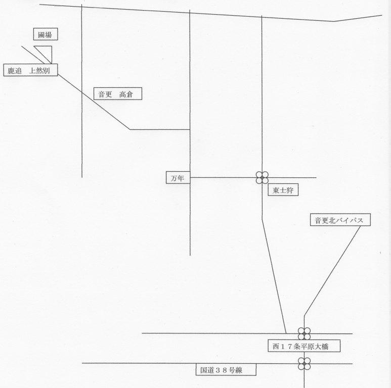 soba field map