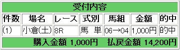 2008.07.19小倉8R.JPG