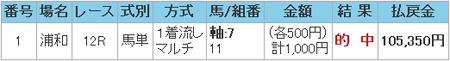 2008.07.25浦和12R万馬券.JPG