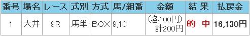 20080730大井9R万馬券