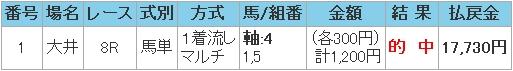 2008.07.31大井8R馬単.JPG