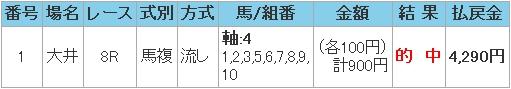 2008.07.31大井8R馬複.JPG