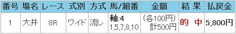 2008.07.31大井8Rワイド.JPG