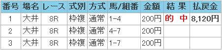 2008.07.31大井8R枠複.JPG