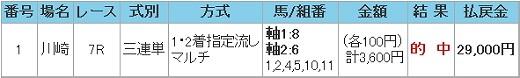 2008.08.06川崎7R万馬券.JPG