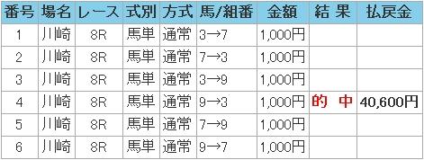 2008.08.06川崎8R馬単.JPG