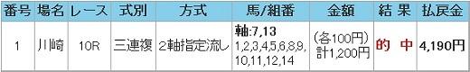 2008.08.06川崎10R3連複総流し.JPG