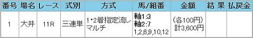 2008.08.12大井11Rスリ.JPG