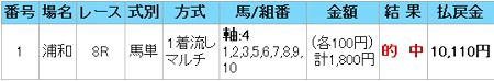 2008.08.25浦和8R万馬券.JPG