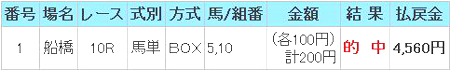 2008.8.27浦和10レース馬単.JPG