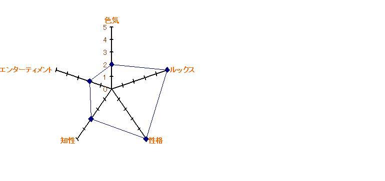 サンタグラフ1