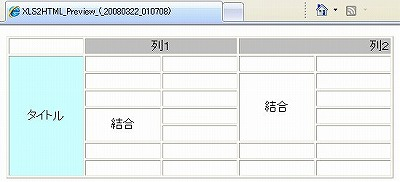 Excelの表からHTMLテーブルタグ生成5