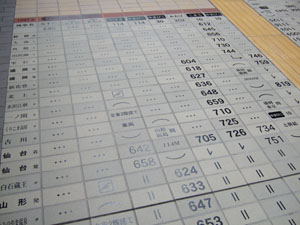 鉄道博物館コンコースの足元のタイルは時刻表の演出