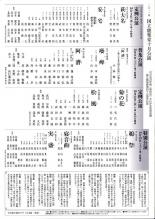 国立能楽堂10月_解説_small