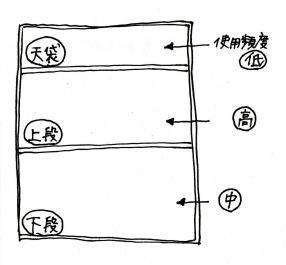 押入れ収納術02