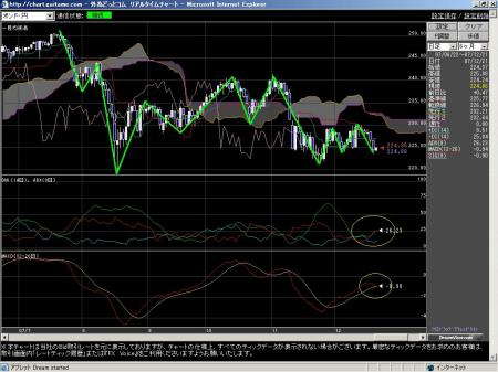 071221gbp_jpy_day