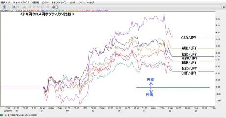 080406_ドル円クロス円ボラ比較