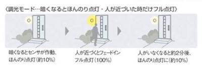 玄関センサー