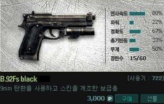 B.F92Fs black