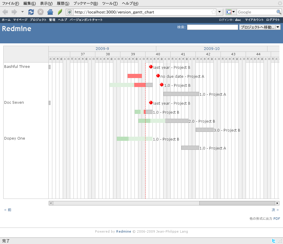 version_gantt_screen.png