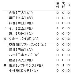 nagakawa_allstar