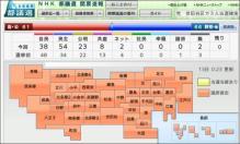 都議選_NHK