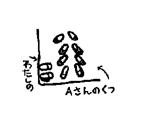 blog091304