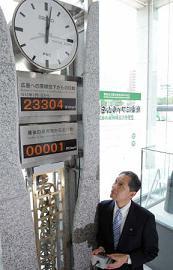 平和監視時計