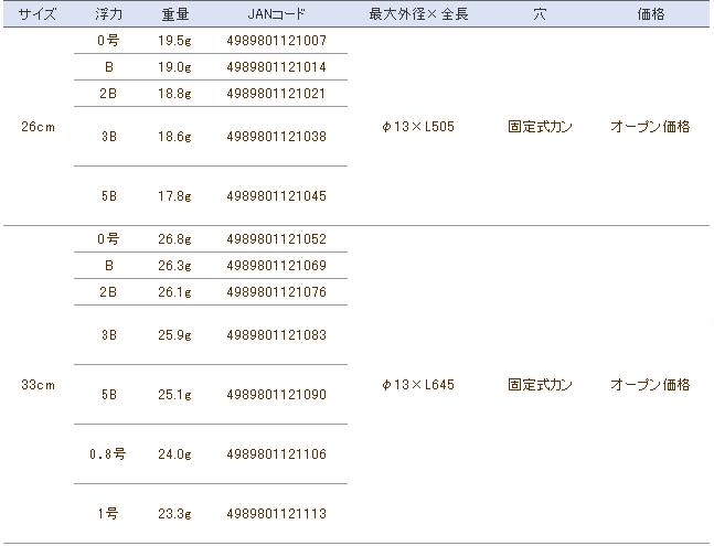 KOKUOU_SPEC.jpg