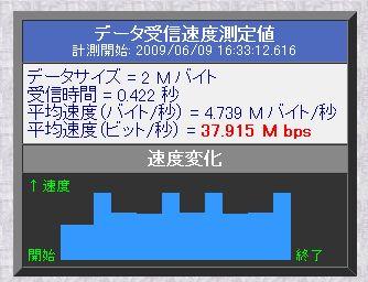 羽田空港のUQ WiMAXは速かった!