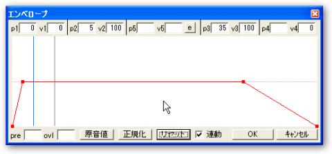 エンベロープのデフォルト値設定