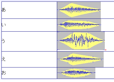 母音のエンベロープ