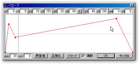 「が」にあたる部分のエンベロープ