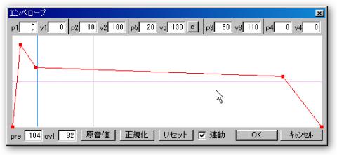 「は」にあたる部分のエンベロープ