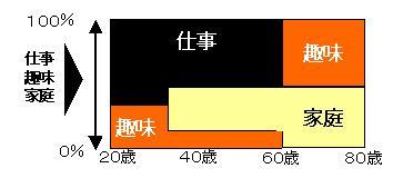 家事に協力的な共働き夫_3x3分割図