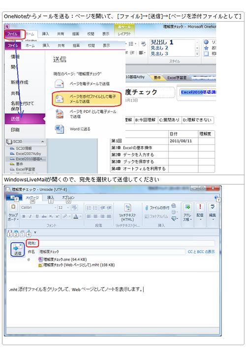 OneNote→メール送信01
