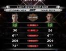 UFC94 リョートvsチアゴ・シウバ へ GO!