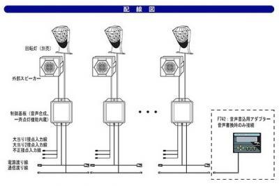 システムは購入後も拡張できる構成 oneAの【V-3】