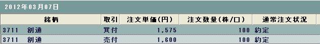 20120307.jpg