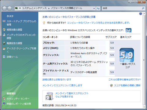【SSDSA2CW300G3】Windows Experience Index(Vista)