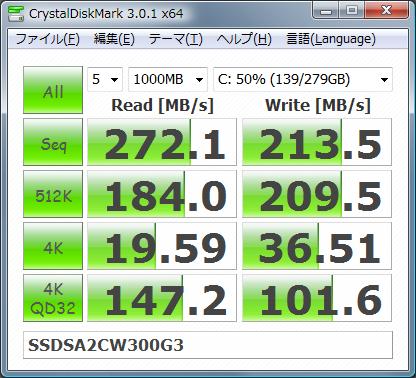【SSDSA2CW300G3】CrystalDiskMark 3.0.1b